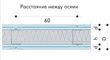 Конструкция каркасной перегородки на одинарном металлическом каркасе