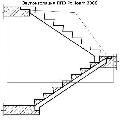 Звукоизоляция бетонной лестницы. Схема 2