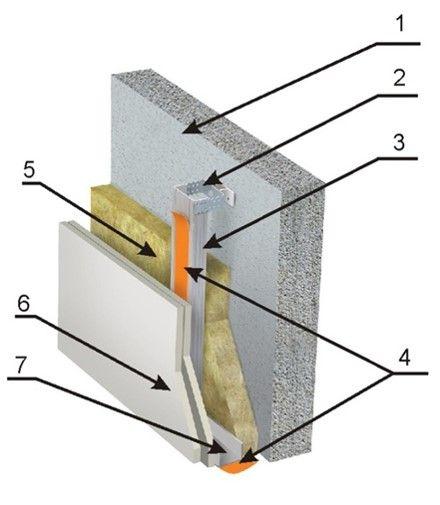 Схема монтажа звукоизоляционной уплотнительной ленты под гипсокартонный профиль