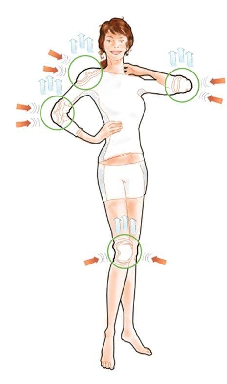 Polifoam для медицинской продукции